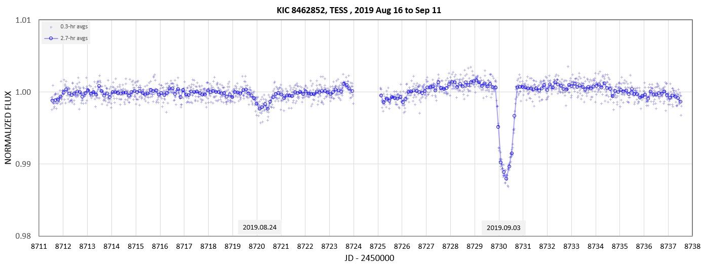 19.12.07.162%20TS%20TESS%202.7hr.jpg