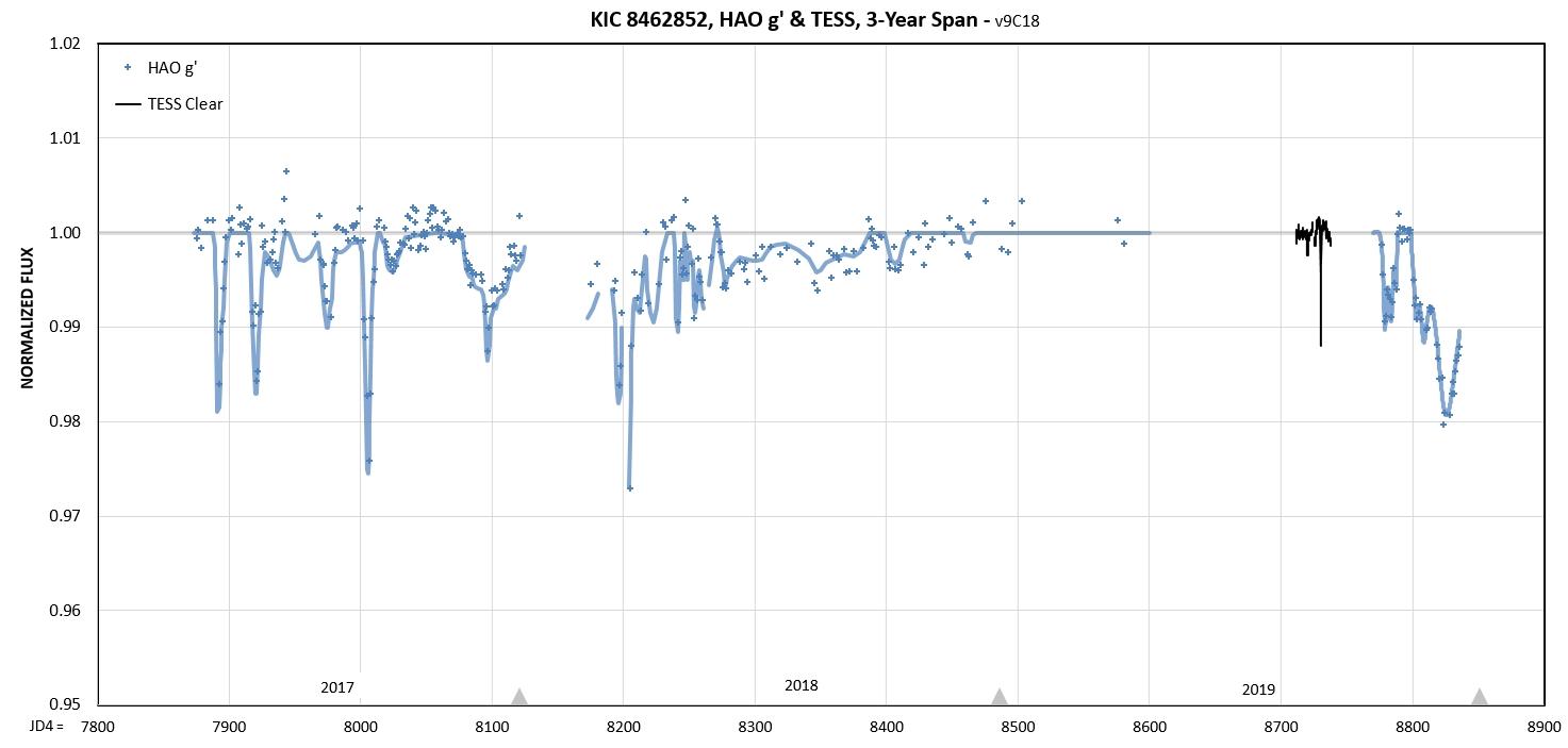 19.12.18.174%20TS%20NFL%20dips%203yr.jpg